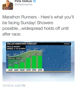 Pete Delkus is my FAVORITE weather guy of all time.  He is AWESOME and is posting weather updates at least twice per day until race day!